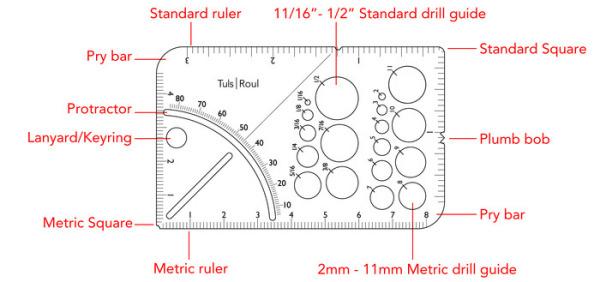 Измеритель Roul