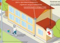 Санитарно-гигиенические нормы в детских оздоровительных лагерях