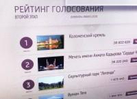 Голосование на сайте проекта Россия 10