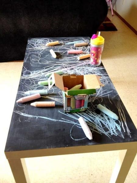 Chalkboard Coffee Table - кофейный столик-классная доска от Jill of Most Trades